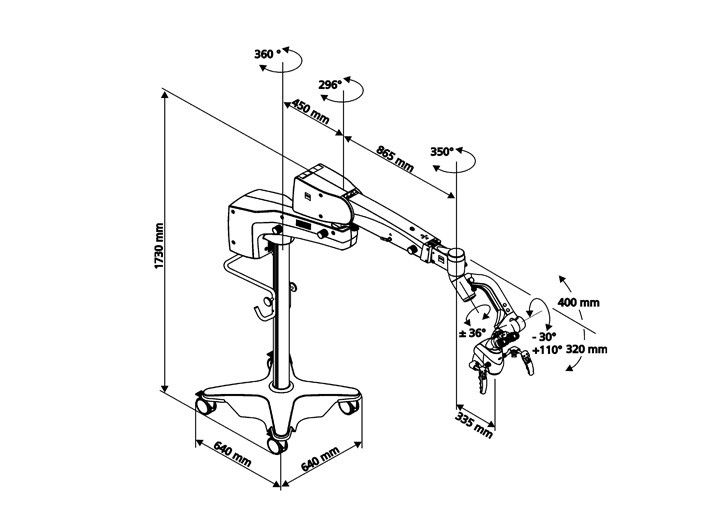 ZEISS OPMI Sensera floor stand technical